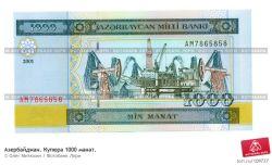 Туркменистан валюта курс